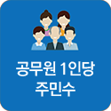 공무원1인당주민수